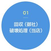 01回収(御社)破壊処理(当店)